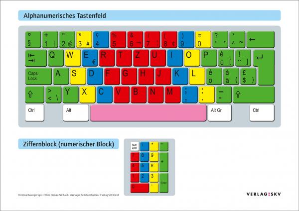 tastaturschreiben 4.01